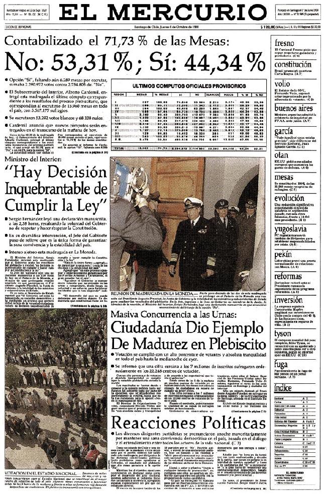El Mercurio - 6 de octubre de 1988