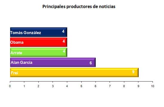 nov22 - graf3