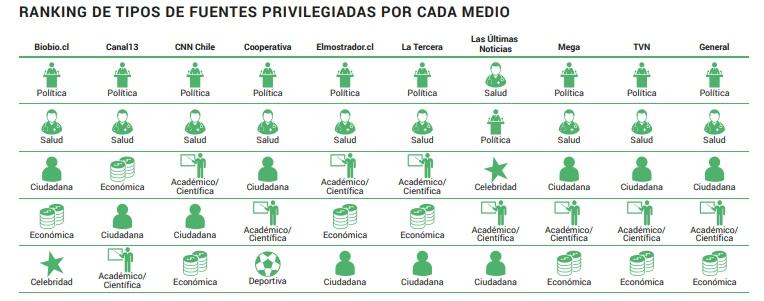 medios covid en redes 4